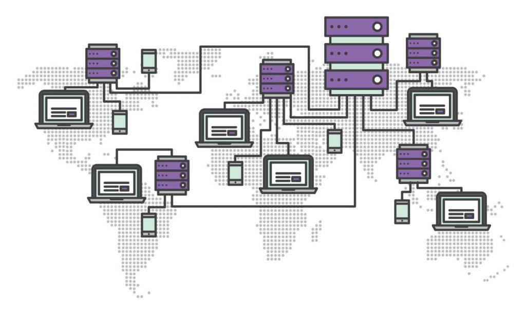 Content Delivery Network Australia